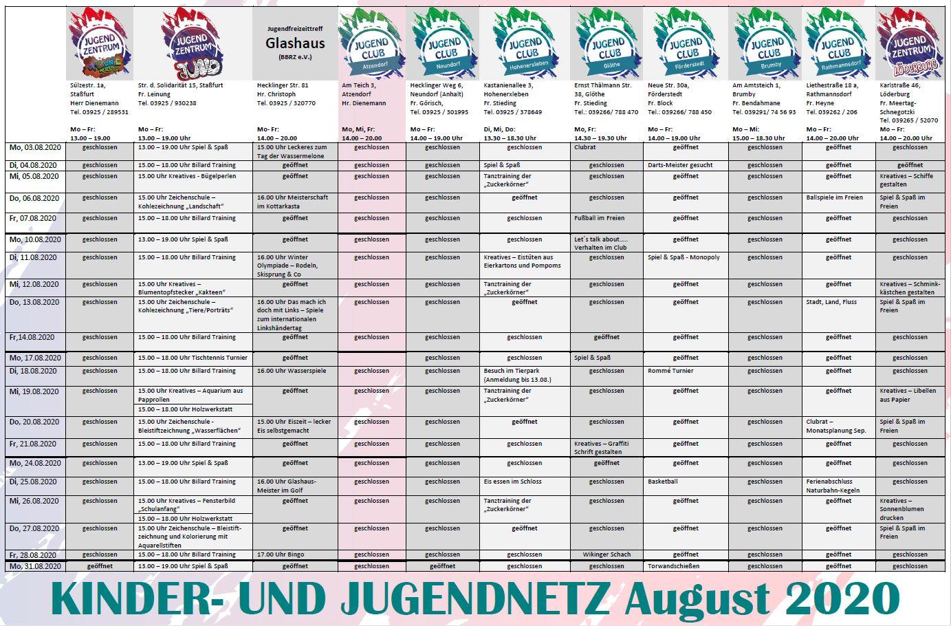 Kinder- und Jugendnetz August